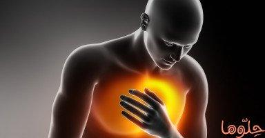 أعراض الذّبحة الصدرية (Angina Pectoris)