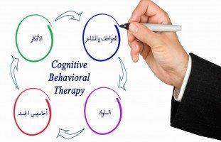 العلاج السلوكي المعرفي (مبادئ وتقنيات وفوائد العلاج المعرفي السلوكي)